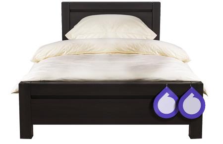 bed-perinteinen